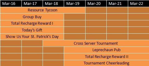 League of Angels St Patricks Day Event Schedule